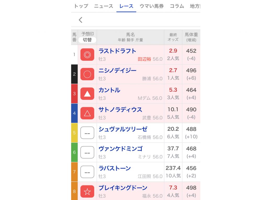 競馬初心者におすすめのアプリ netkeiba.comのキャプチャ画面
