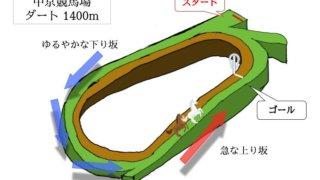 中京競馬場 ダート1400mのコースで特徴を解説