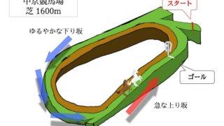 中京競馬場 芝1600mのコースで特徴を解説