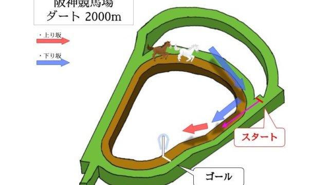 阪神競馬場 ダート2000mのコースで特徴を解説