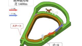 阪神競馬場 芝1400mのコースで特徴を解説