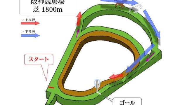 阪神競馬場 芝1800mのコースで特徴を解説