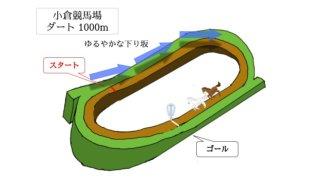 小倉競馬場 ダート1000mのコースで特徴を解説
