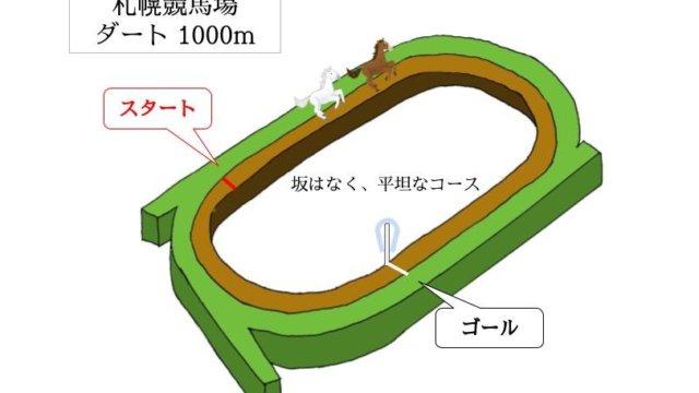 札幌競馬場 ダート1000mのコースで特徴を解説