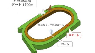 札幌競馬場 ダート1700mのコースで特徴を解説