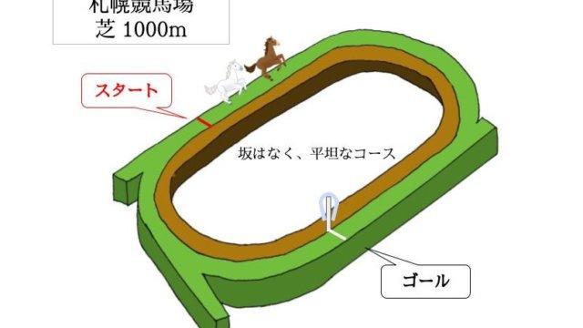 札幌競馬場 芝1000mのコースで特徴を解説