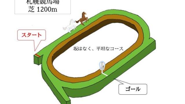 札幌競馬場 芝1200mのコースで特徴を解説