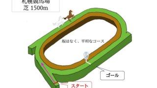 札幌競馬場 芝1500mのコースで特徴を解説