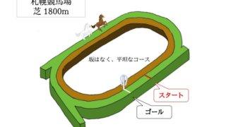 札幌競馬場 芝1800mのコースで特徴を解説