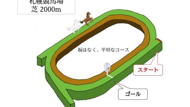 札幌競馬場 芝2000mのコースで特徴を解説