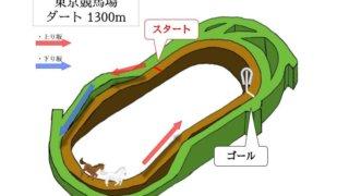 東京競馬場 ダート1300mのコースで特徴を解説