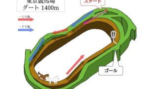 東京競馬場 ダート1400mのコースで特徴を解説