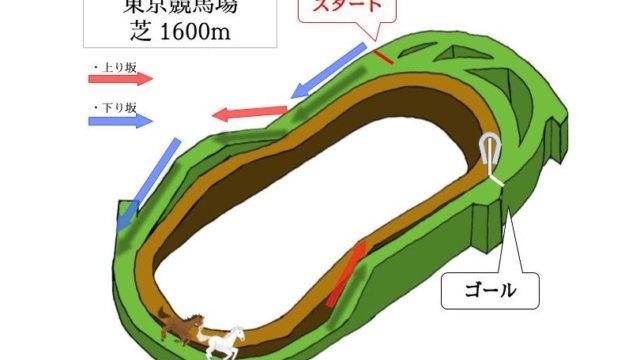 東京競馬場 芝1600mのコースで特徴を解説