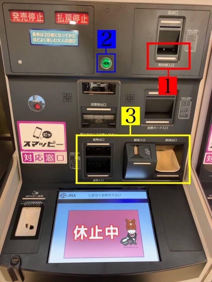 馬券の払戻し方法の具体的な手順