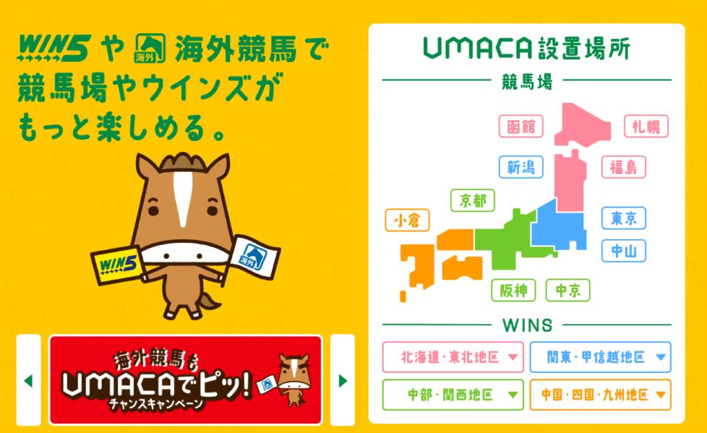 UMACAのJRA公式紹介