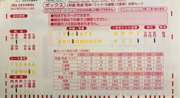 馬連ボックス馬券の買い方、赤のマークカード記入方法