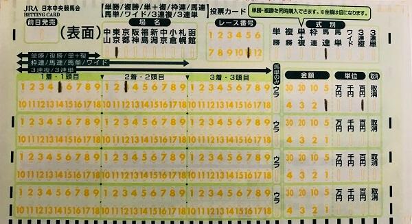 馬連馬券の買い方、緑のマークカード記入方法