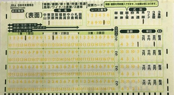 馬単馬券の買い方、緑のマークカード記入方法