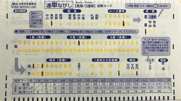 馬単2着流しのマークカード記入方法