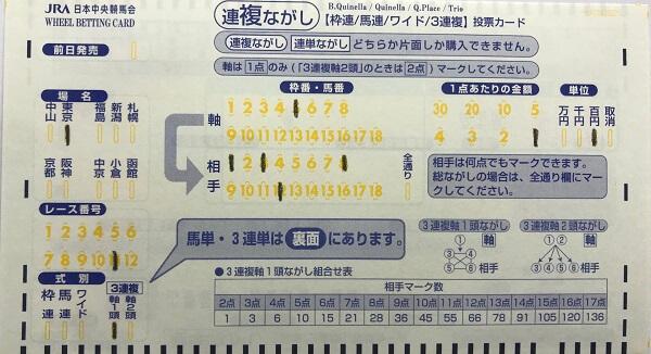 三連複1頭流しのマークカード記入方法