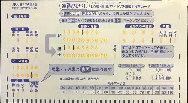 枠連流しのマークカード記入方法