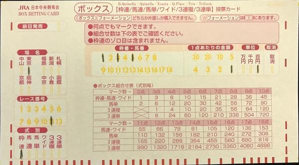 枠連ボックスのマークカード記入方法